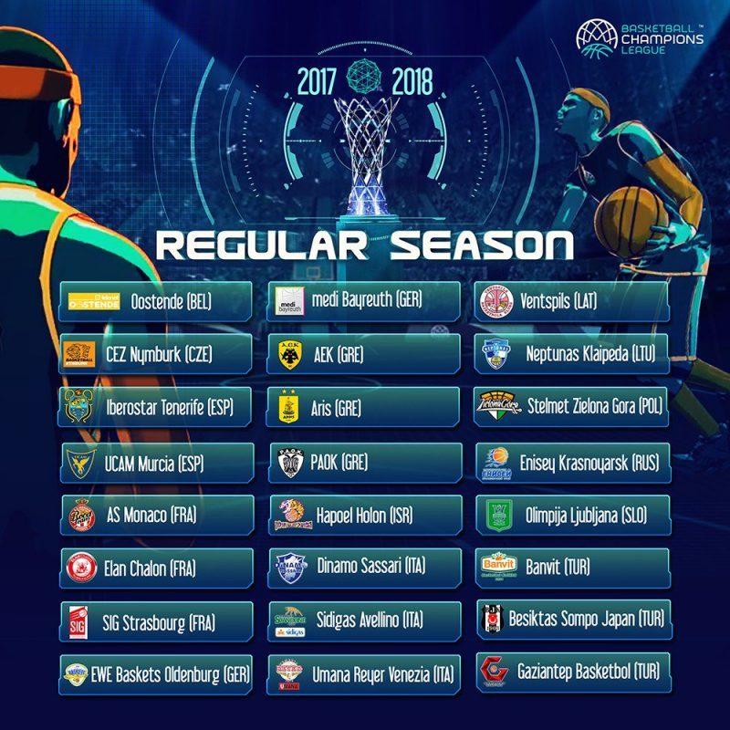 europa league basketball 2019