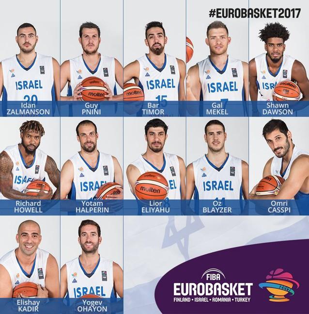 Eurobasket : les 12 Israéliens sont connus | Basket Europe