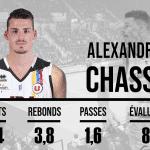 Alexandre Chassang (ex-Hyères-Toulon) est la dernière recrue de la JDA Dijon