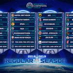Champions League: Les clubs français connaissent leurs adversaires