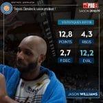 Pro B: Jason Williams reste à Roanne