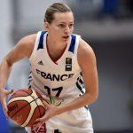 Préparation Coupe du monde féminine: La France flanche sur la fin face à l'Espagne, 54-65