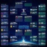 BCL: Nanterre va bientôt connaître son adversaire pour la qualification