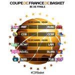 8e de finale Coupe de France féminine: Un choc ASVEL-Montpellier