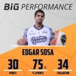 Chalon: 100, Gravelines 102. 30 points pour Edgar Sosa