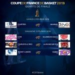 Coupe de France féminine: Les quarts-de-finale à voir en live
