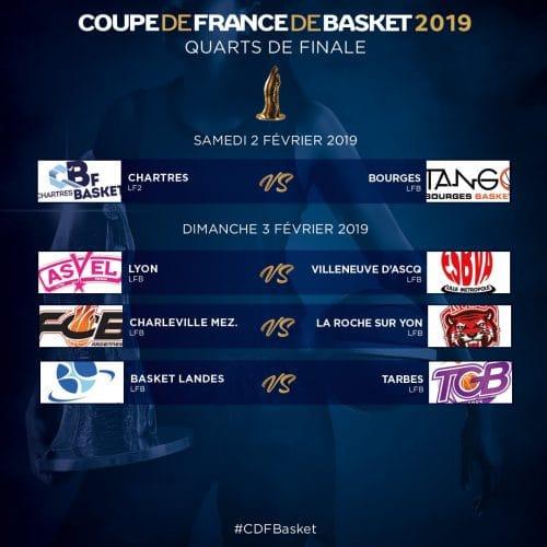 Coupe de france f minine les quarts de finale voir en - Quarts de finale coupe de france ...