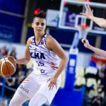 Eurobasket Féminin: Ana Dabovic (Lattes-Montpellier) avec la pré-sélection serbe