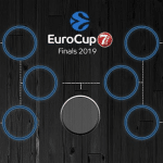 EuroCup : la grande preview des quarts de finale