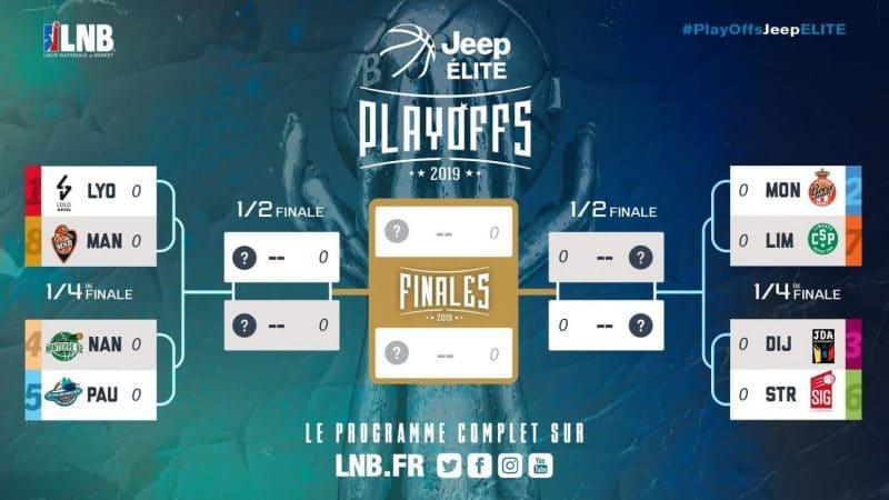 Calendrier Play Off Jeep Elite 2021 Jeep Elite: Le tableau et la programmation des Playoffs   Basket