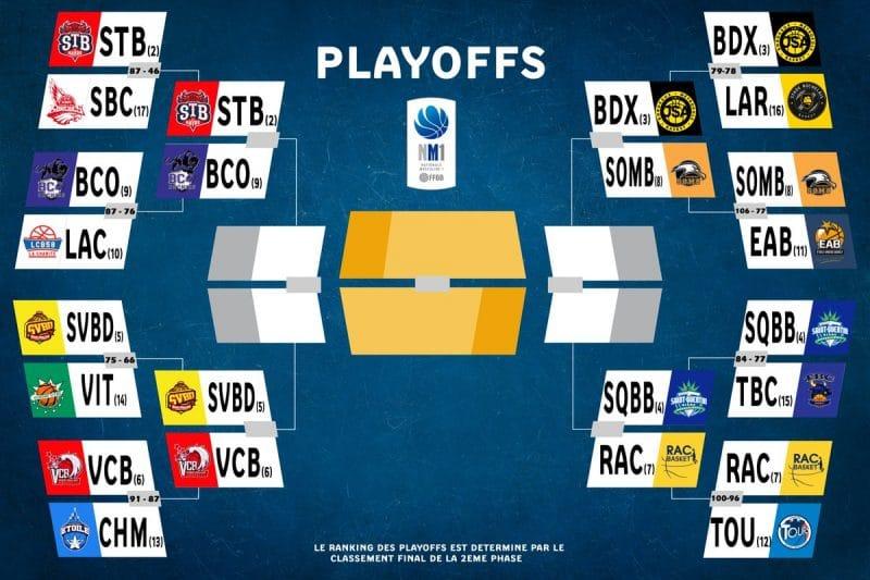 Nationale 1: Le point sur les playoffs après les 8e de finale