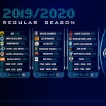Champions League: les adversaires de Dijon, Pau et Strasbourg sont connus