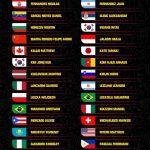 Le Français Yohan Rosso va arbitrer la Coupe du monde