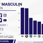 Pro B: Poitiers, Nancy et Antibes ont les communautés digitales les plus importantes