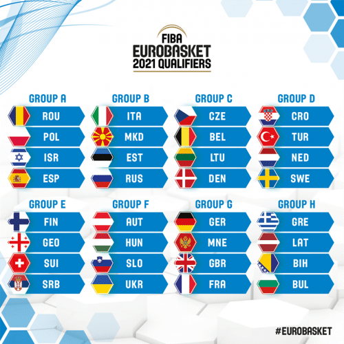 Qualifications Euro 2021: La Grande-Bretagne dans le ...