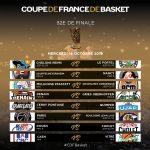 Le tirage au sort des 32e de finale de la Coupe de France