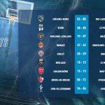 Les résultats de la 1ère journée de Jeep Elite – 18 points et 9 rebonds pour Atoumane Diagne (Limoges)