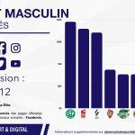 Jeep Elite : Le Limoges CSP possède la plus forte communauté digitale sur les réseaux sociaux