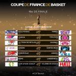 Coupe de France féminine: Le tirage au sort des 16e de finale