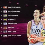 Euroleague féminine: L'ASVEL deuxième du ranking de la FIBA !