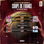 Coupe de France féminine: Lattes-Montpellier c. Basket Landes en quart-de-finale