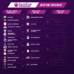 Eurocup féminine: Basket Landes et Charleville directement qualifiés en 8e de finale, Roche Vendée passe par le 1er tour