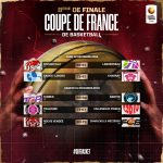 Coupe de France féminine: Toulouse sort Villeneuve d'Ascq