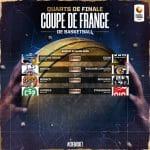Coupe de France: les affiches du Top 8 dévoilées