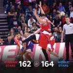 Le chiffre: 11 500 spectateurs au All-Star Game de la VTB League