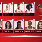 """Féminines – Charleville 2020-21 – Romuald Yernaux (coach): """"nous avons diminué volontairement la masse salariale globale de l'équipe"""""""