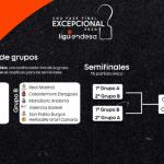 Espagne: Un tournoi final avec 33 matches