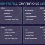 BCL: Les quatre clubs français connaissent leurs adversaires