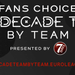 L'Euroleague propose aux fans d'élire des All-Decade Teams
