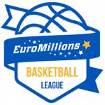 Belgique: Le basket-ball demeurera interdit jusqu'à la fin du mois d'août
