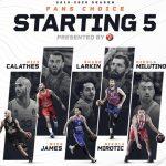Euroleague: Les fans ont désigné leur 5 Majeur préféré