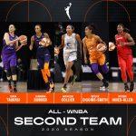 WNBA: La nouvelle Américaine de Lattes-Montpellier, Myisha Hines-Allen, dans le 2e Cinq de la saison