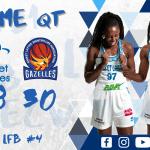 Féminines: Basket Landes marque son territoire