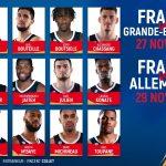 Qualifications Euro 2022: Une équipe de France à base de joueurs de Jeep Elite