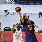 Espagne : La section basket du FC Barcelone a accusé des pertes de 28,2M€ pour la saison 2020-21
