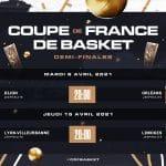 Coupe de France : Dijon-Orléans et ASVEL-Limoges en demi-finales
