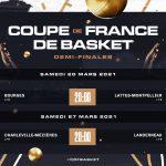 Coupe de France féminine : Bourges-Montpellier et Charleville-Landerneau en demi-finales