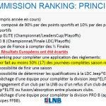 Jeep Elite & Pro B : tout comprendre au ranking
