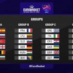 EuroBasket 2022 : la France dans un groupe relevé avec la Lituanie, la Slovénie et l'Allemagne !