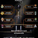 Espagne : Le tableau des playoffs