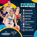 EuroBasket Féminin : La France favorite pour le site de la FIBA