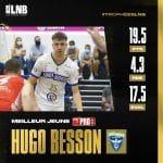 Pro B : Hugo Besson (Saint-Quentin) élu Meilleur Jeune de la saison