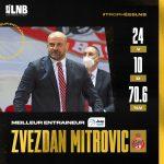 Zvezdan Mitrovic (Monaco) élu Entraîneur de la saison de Jeep Elite