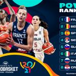 EuroBasket Féminin : La France toujours considérée comme la favorite par la FIBA
