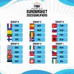 Qualifications EuroBasket féminin 2023 : La France avec l'Ukraine, la Lituanie et la Finlande
