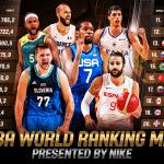 La France et la Slovénie dans le top 5 au classement FIBA après les JO